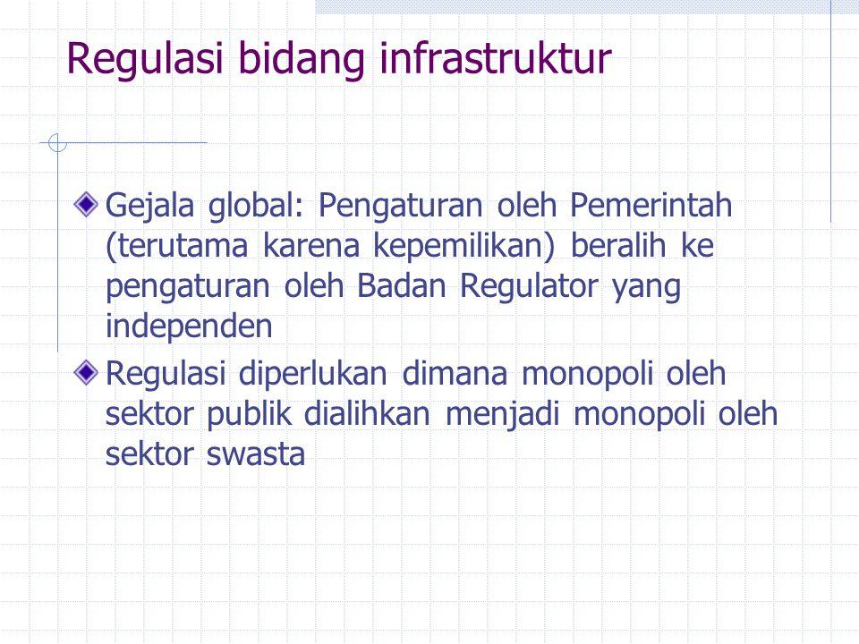 Regulasi bidang infrastruktur