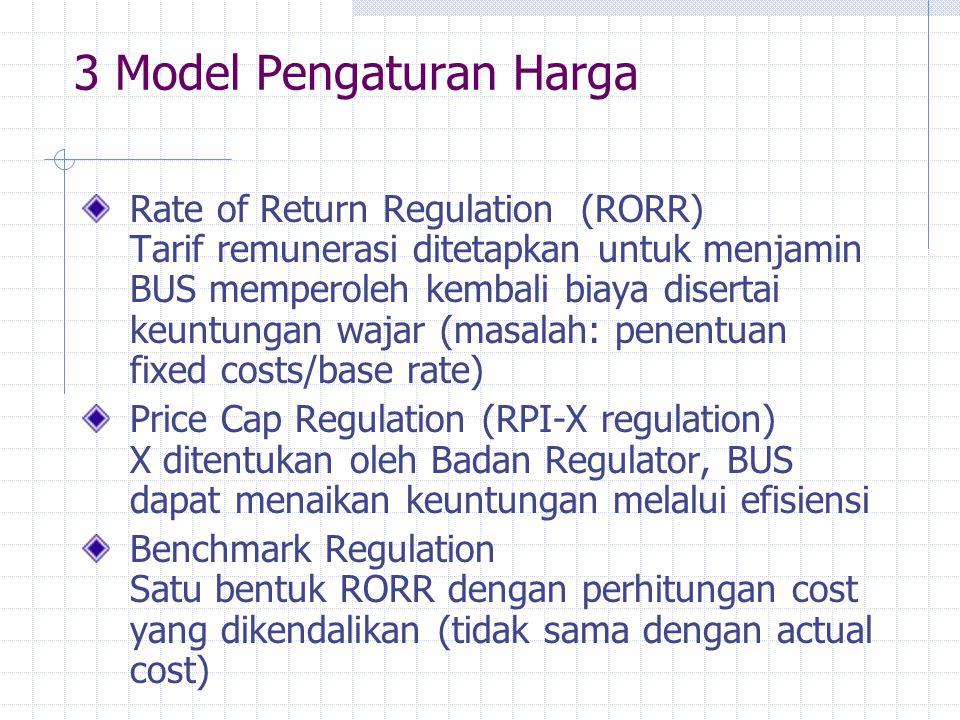 3 Model Pengaturan Harga