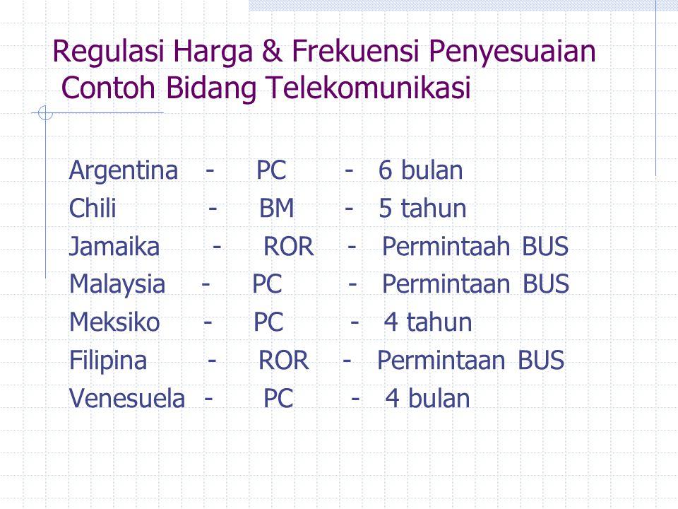 Regulasi Harga & Frekuensi Penyesuaian Contoh Bidang Telekomunikasi