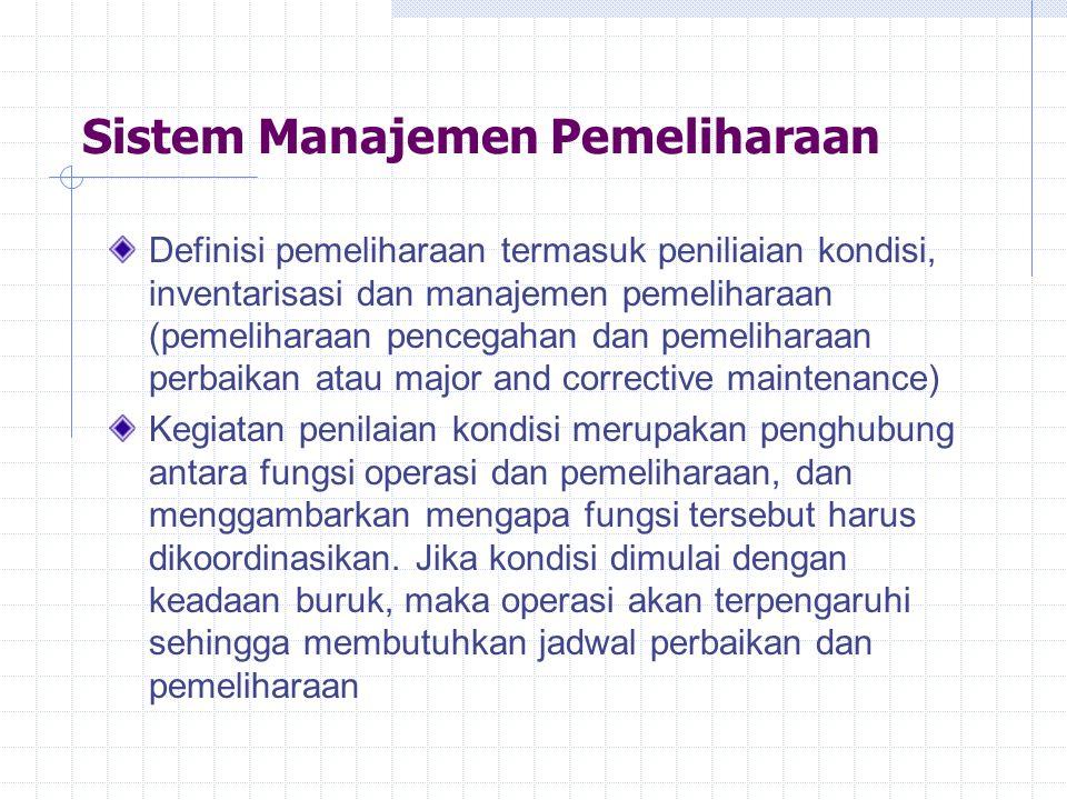 Sistem Manajemen Pemeliharaan