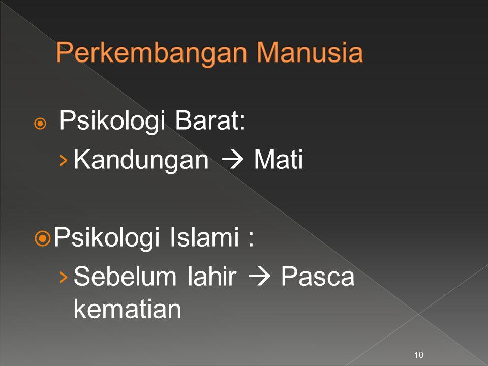 Perkembangan Manusia Kandungan  Mati Psikologi Islami :