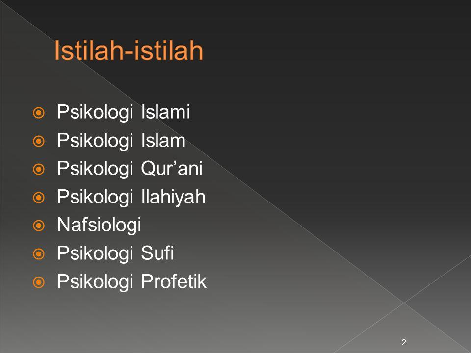 Istilah-istilah Psikologi Islami Psikologi Islam Psikologi Qur'ani
