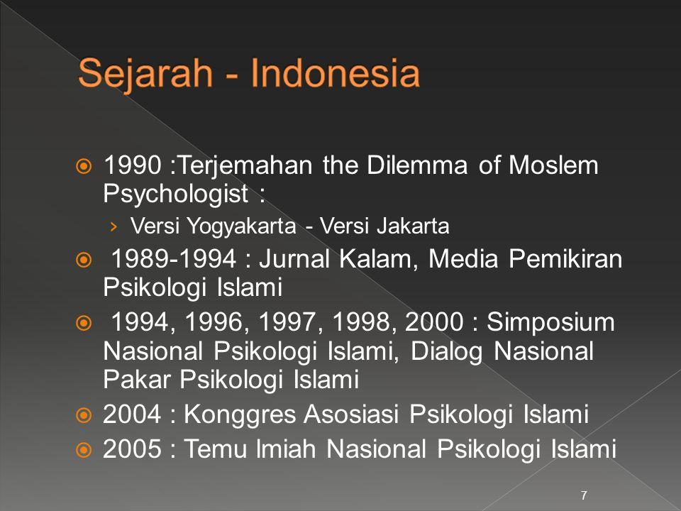 Sejarah - Indonesia 1990 :Terjemahan the Dilemma of Moslem Psychologist : Versi Yogyakarta - Versi Jakarta.