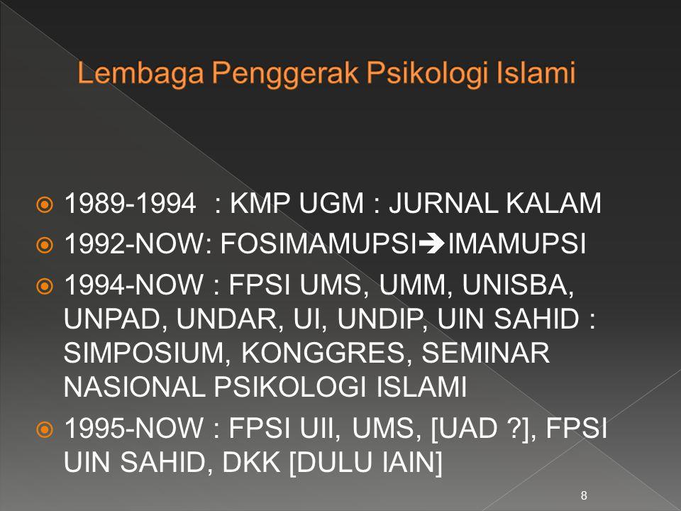 Lembaga Penggerak Psikologi Islami