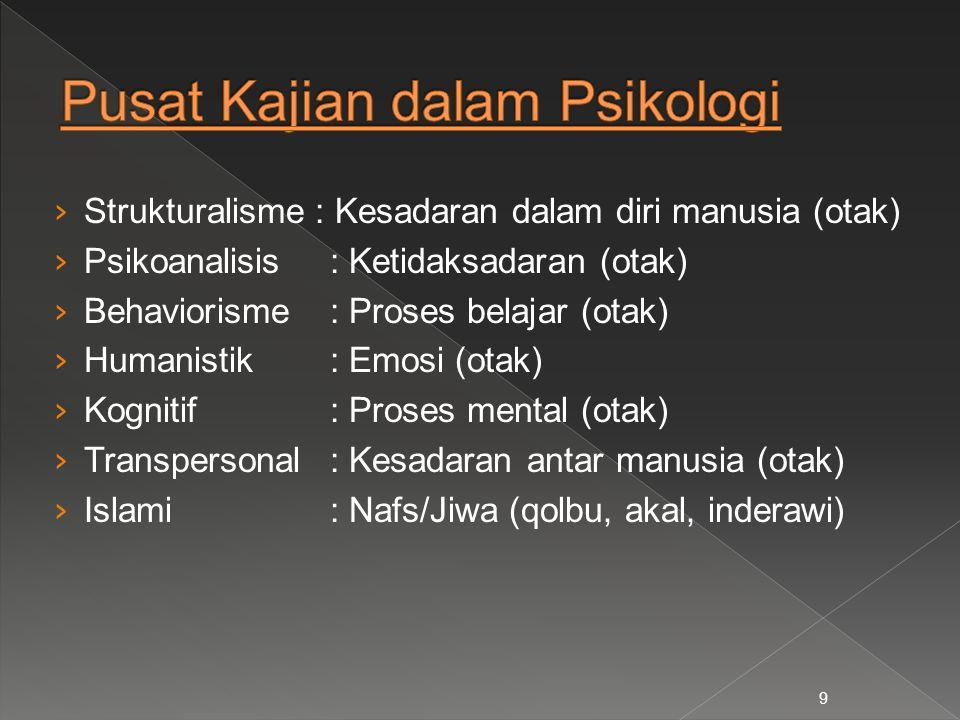 Pusat Kajian dalam Psikologi