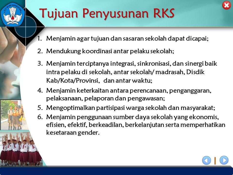 Tujuan Penyusunan RKS Menjamin agar tujuan dan sasaran sekolah dapat dicapai; Mendukung koordinasi antar pelaku sekolah;