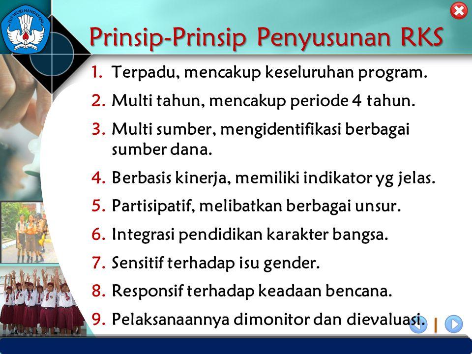 Prinsip-Prinsip Penyusunan RKS