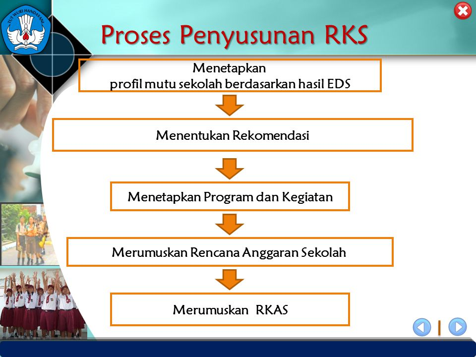 Proses Penyusunan RKS Menetapkan