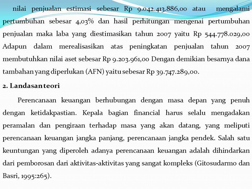 nilai penjualan estimasi sebesar Rp 9. 042. 413