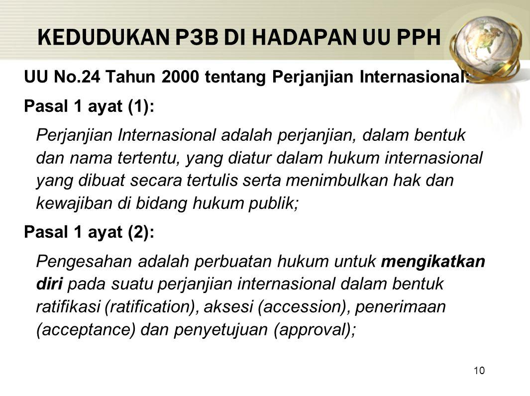 KEDUDUKAN P3B DI HADAPAN UU PPH