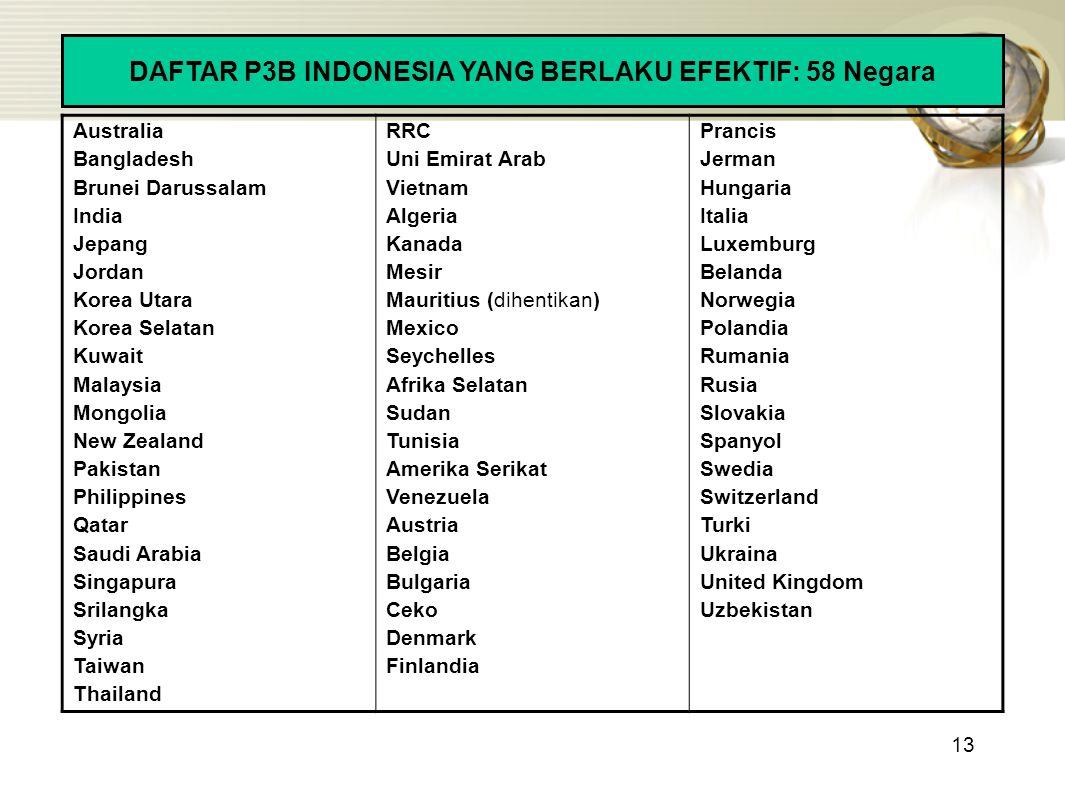 DAFTAR P3B INDONESIA YANG BERLAKU EFEKTIF: 58 Negara