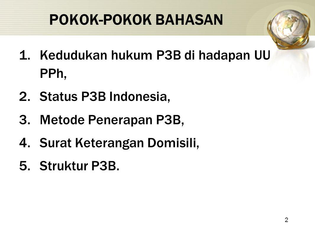 POKOK-POKOK BAHASAN Kedudukan hukum P3B di hadapan UU PPh,