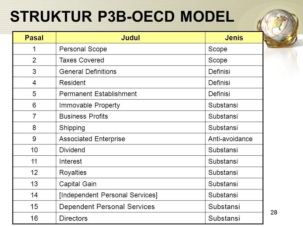 STRUKTUR P3B-OECD MODEL