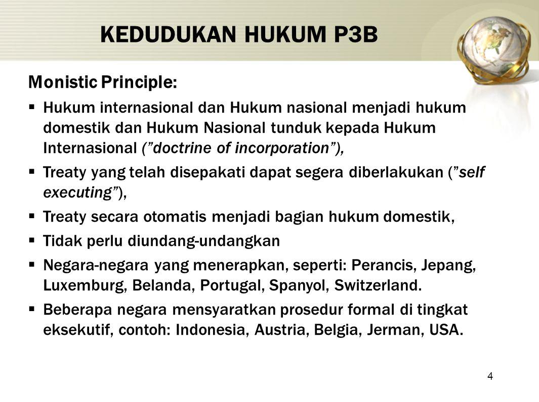 KEDUDUKAN HUKUM P3B Monistic Principle: