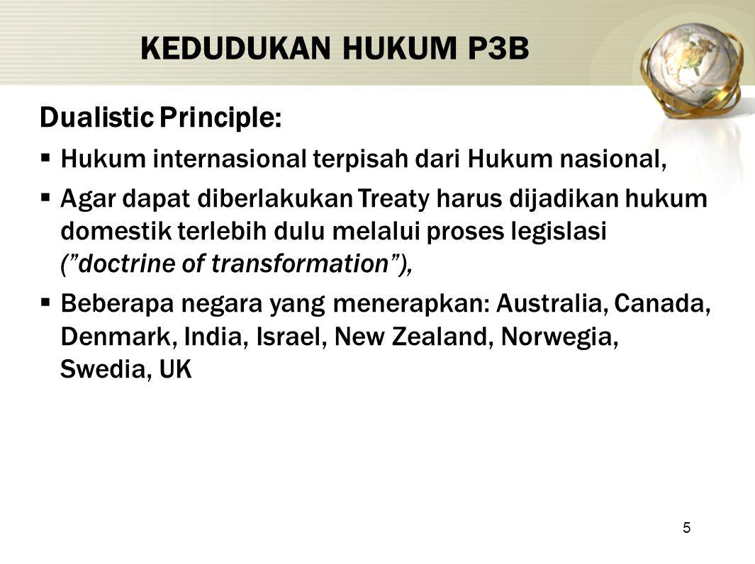 KEDUDUKAN HUKUM P3B Dualistic Principle: