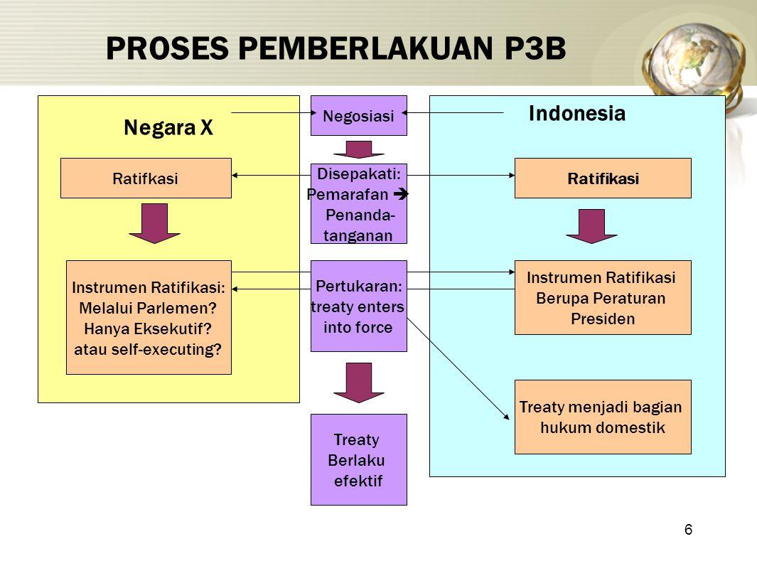 PROSES PEMBERLAKUAN P3B