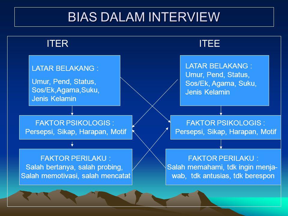 BIAS DALAM INTERVIEW ITER ITEE