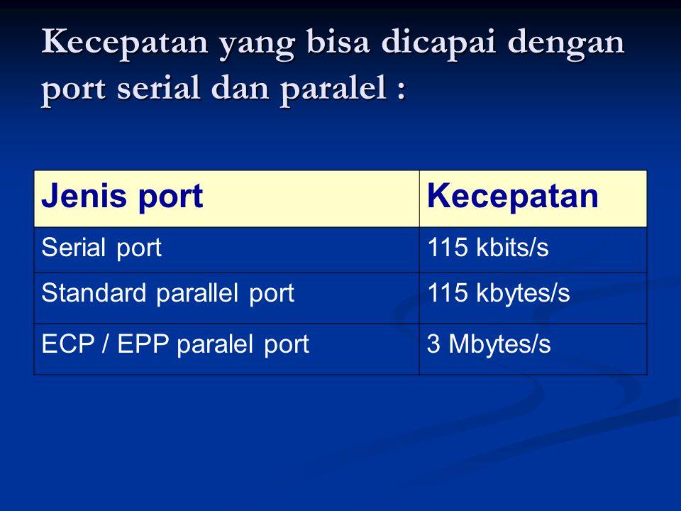 Kecepatan yang bisa dicapai dengan port serial dan paralel :