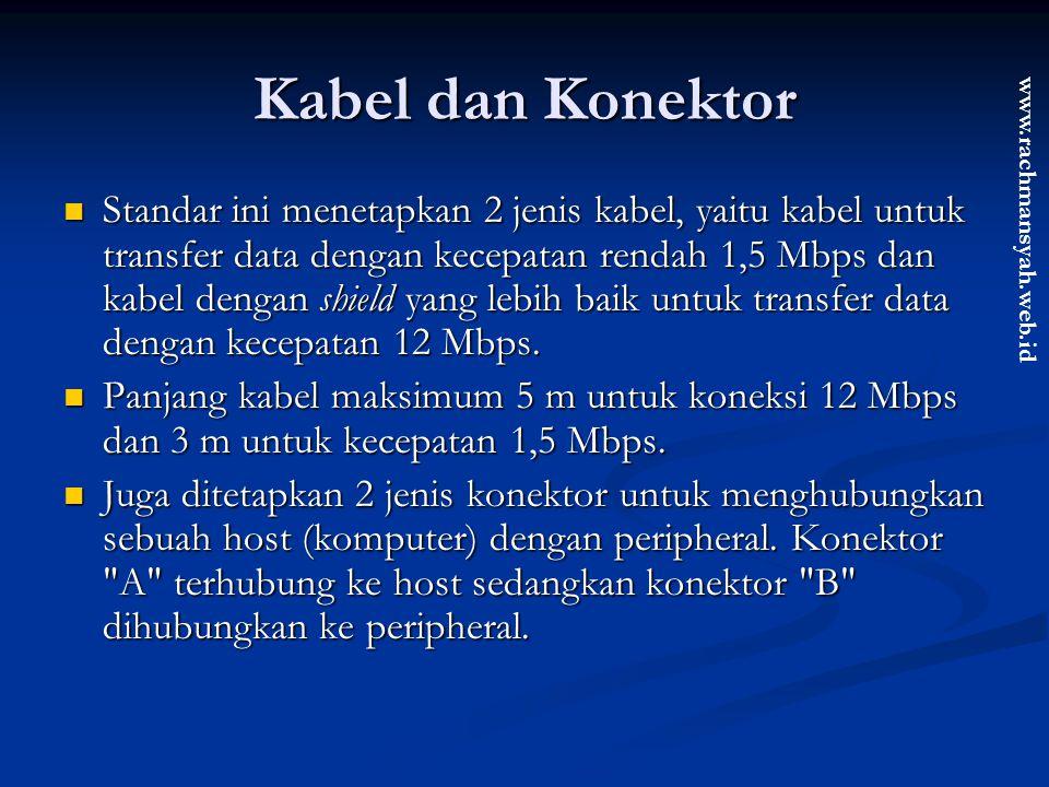 Kabel dan Konektor