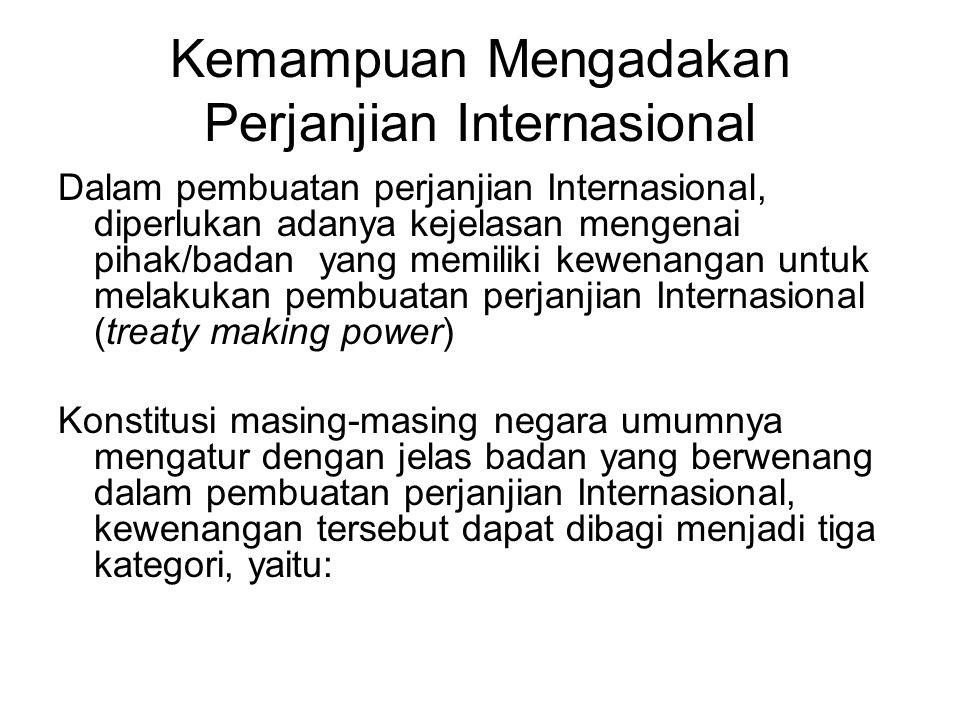 Kemampuan Mengadakan Perjanjian Internasional