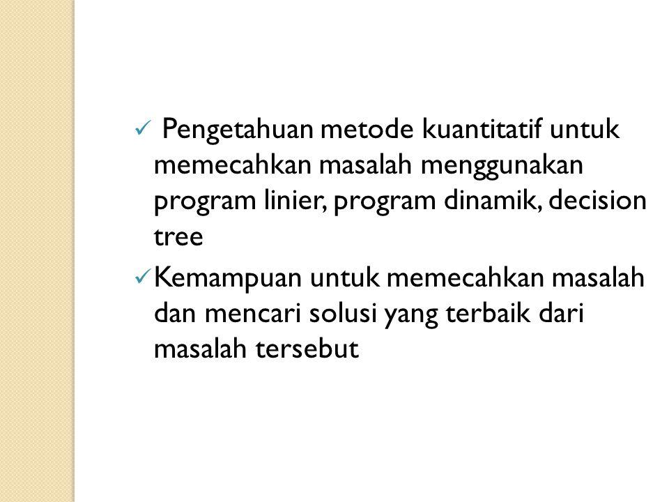 Pengetahuan metode kuantitatif untuk memecahkan masalah menggunakan program linier, program dinamik, decision tree