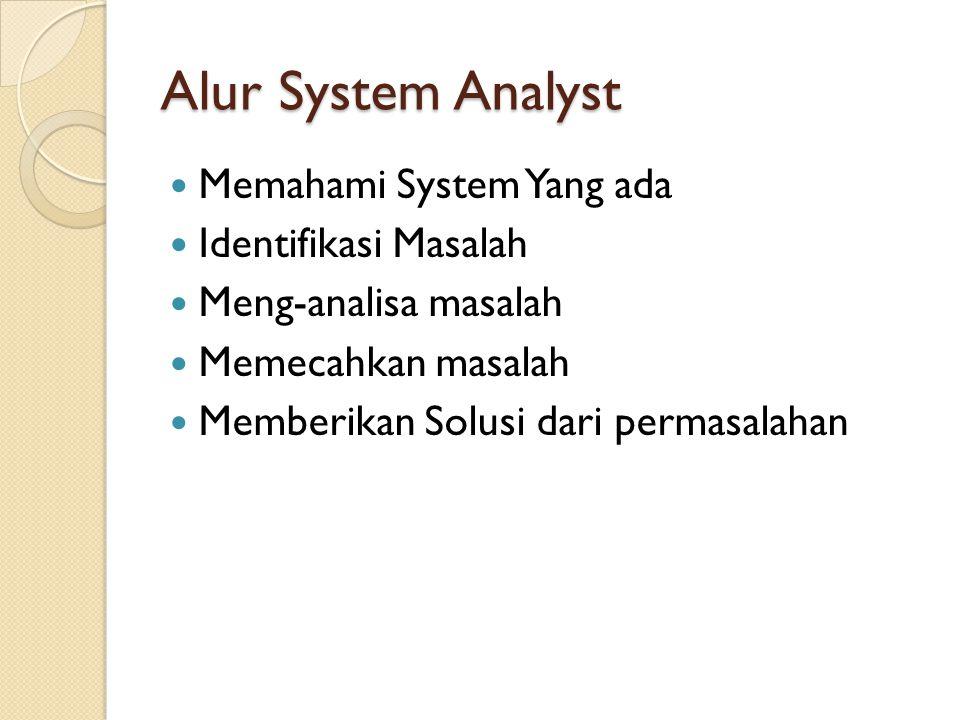 Alur System Analyst Memahami System Yang ada Identifikasi Masalah