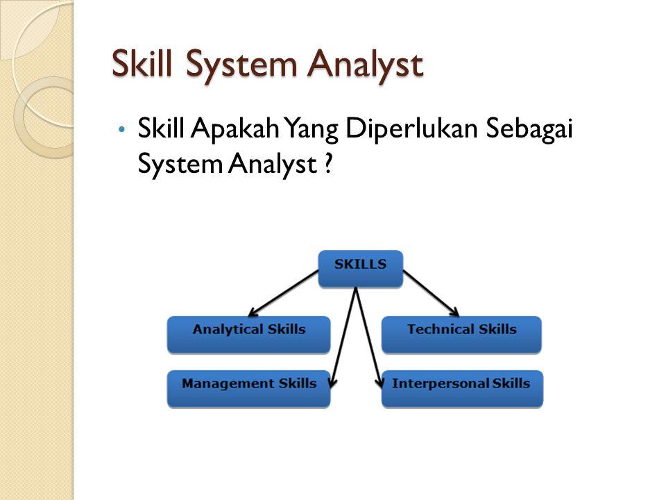 Skill System Analyst Skill Apakah Yang Diperlukan Sebagai System Analyst
