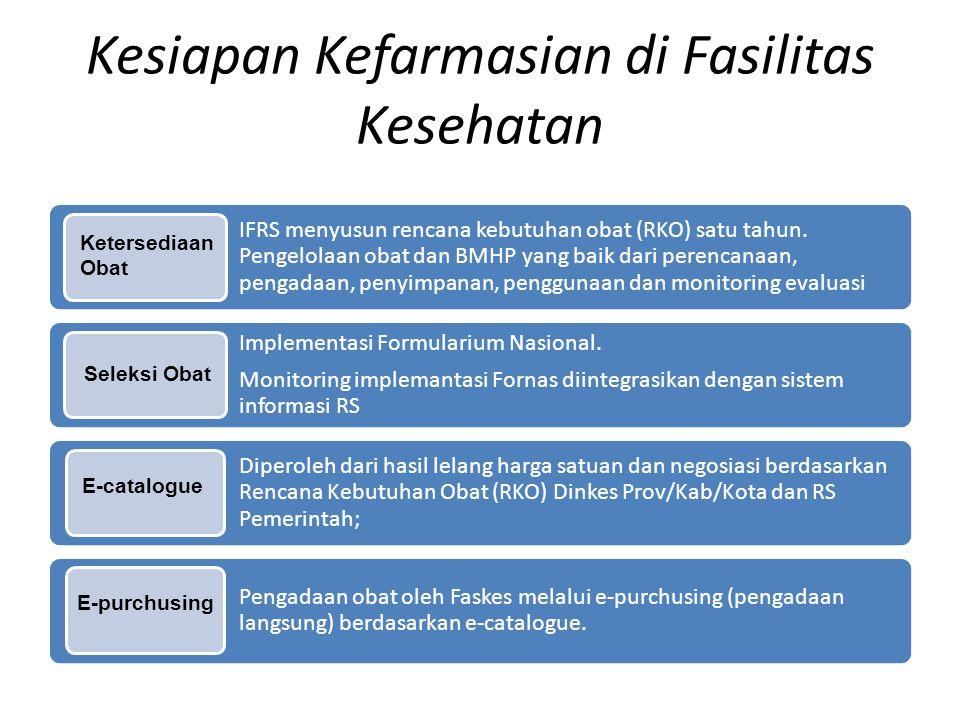 Kesiapan Kefarmasian di Fasilitas Kesehatan