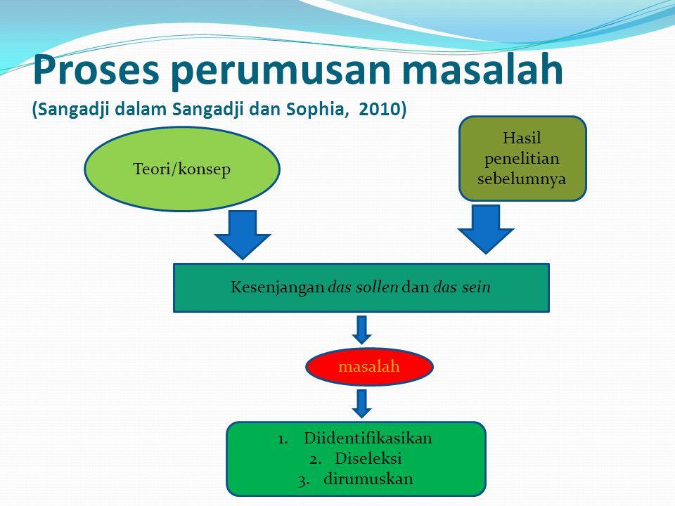Proses perumusan masalah (Sangadji dalam Sangadji dan Sophia, 2010)