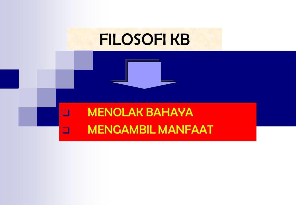 FILOSOFI KB MENOLAK BAHAYA MENGAMBIL MANFAAT