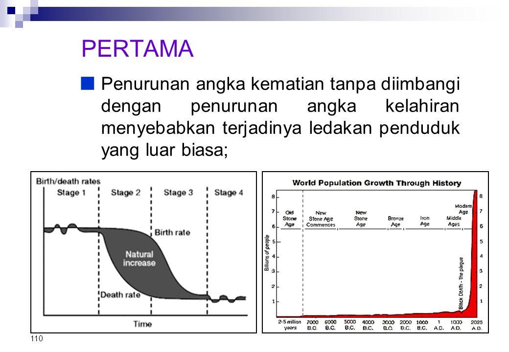 PERTAMA Penurunan angka kematian tanpa diimbangi dengan penurunan angka kelahiran menyebabkan terjadinya ledakan penduduk yang luar biasa;