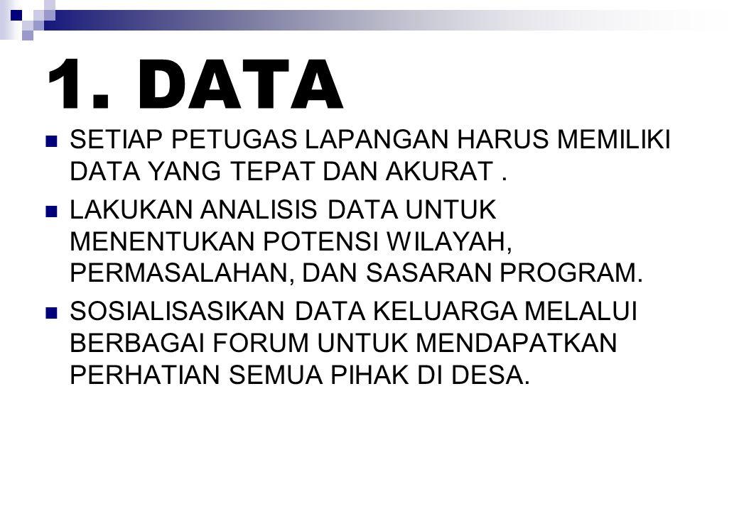 1. DATA SETIAP PETUGAS LAPANGAN HARUS MEMILIKI DATA YANG TEPAT DAN AKURAT .