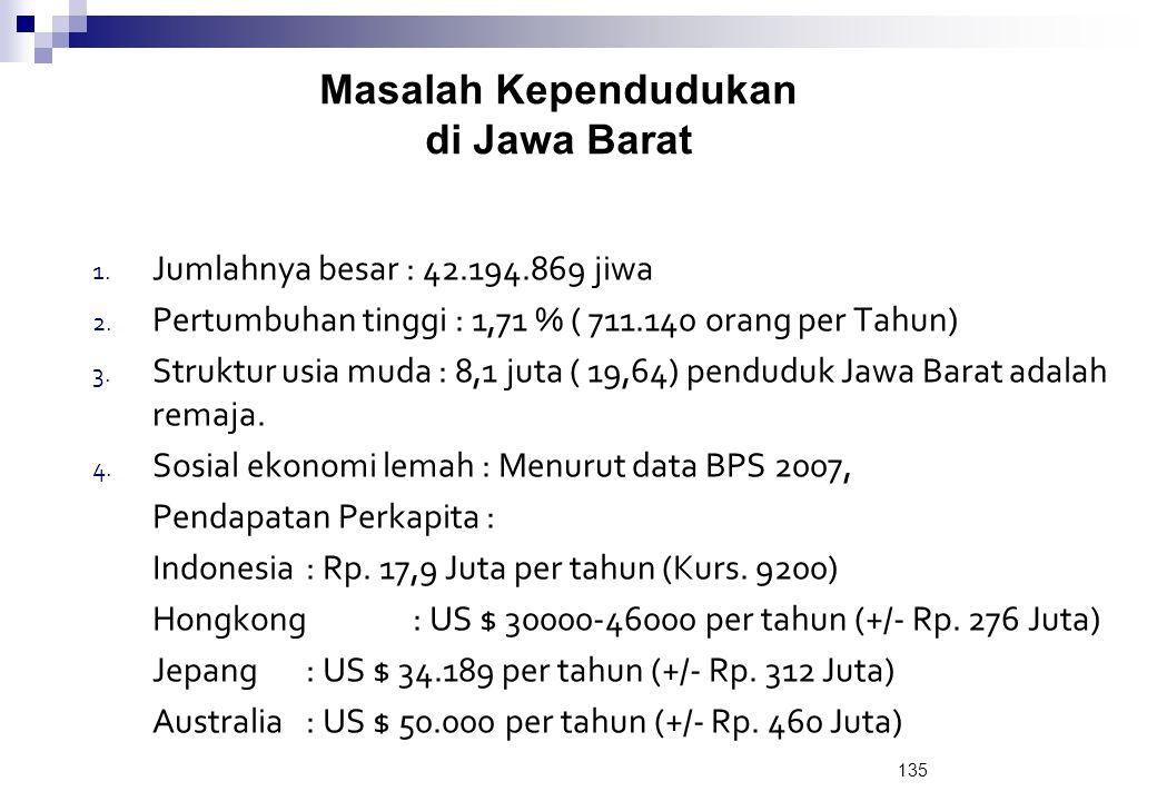 Masalah Kependudukan di Jawa Barat