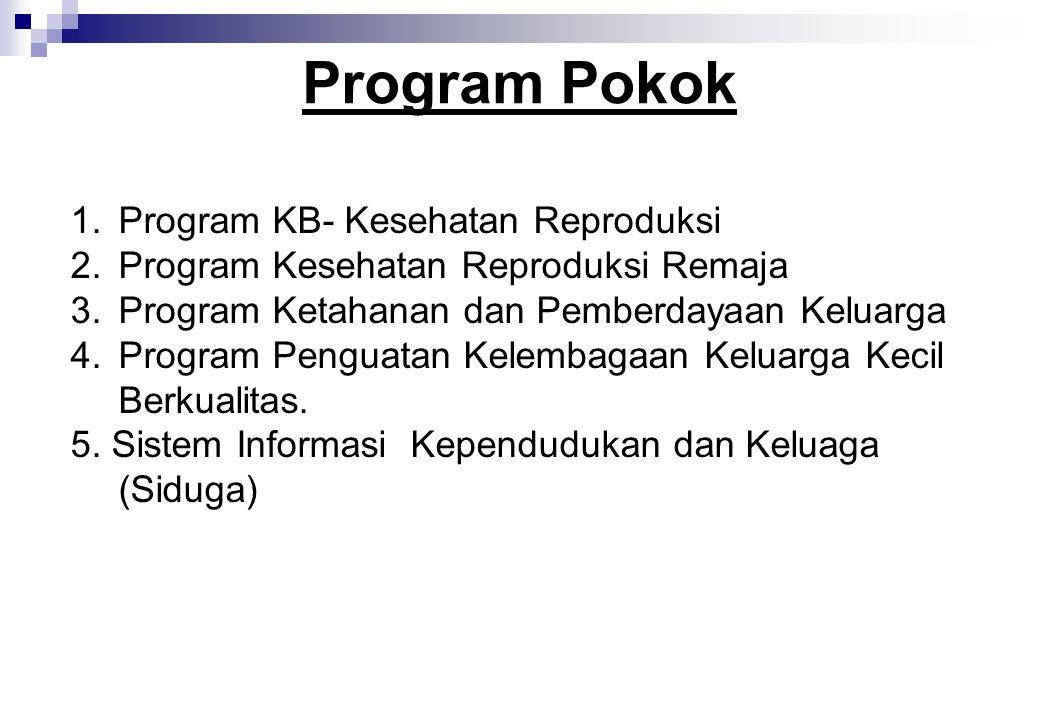 Program Pokok Program KB- Kesehatan Reproduksi