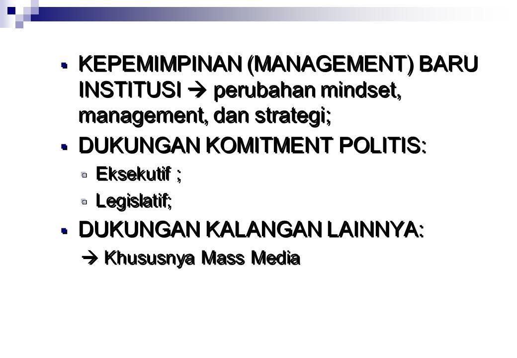 DUKUNGAN KOMITMENT POLITIS: