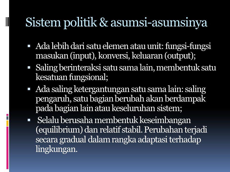 Sistem politik & asumsi-asumsinya