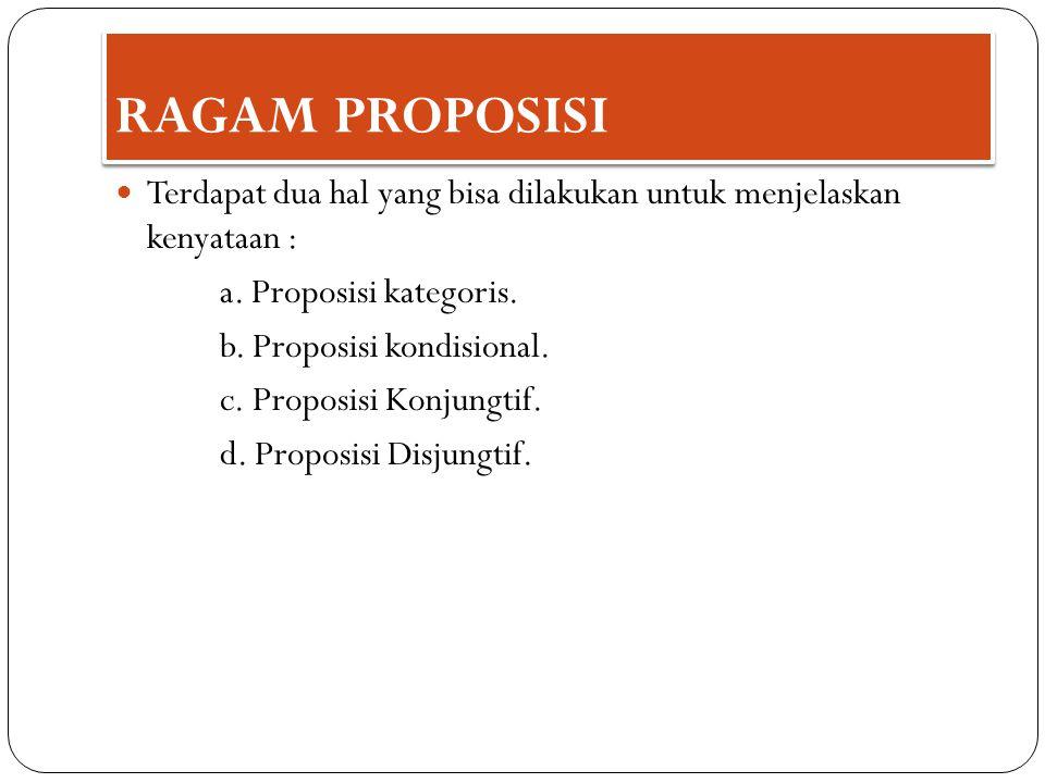 RAGAM PROPOSISI Terdapat dua hal yang bisa dilakukan untuk menjelaskan kenyataan : a. Proposisi kategoris.