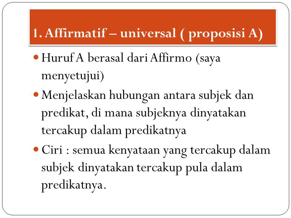 1. Affirmatif – universal ( proposisi A)
