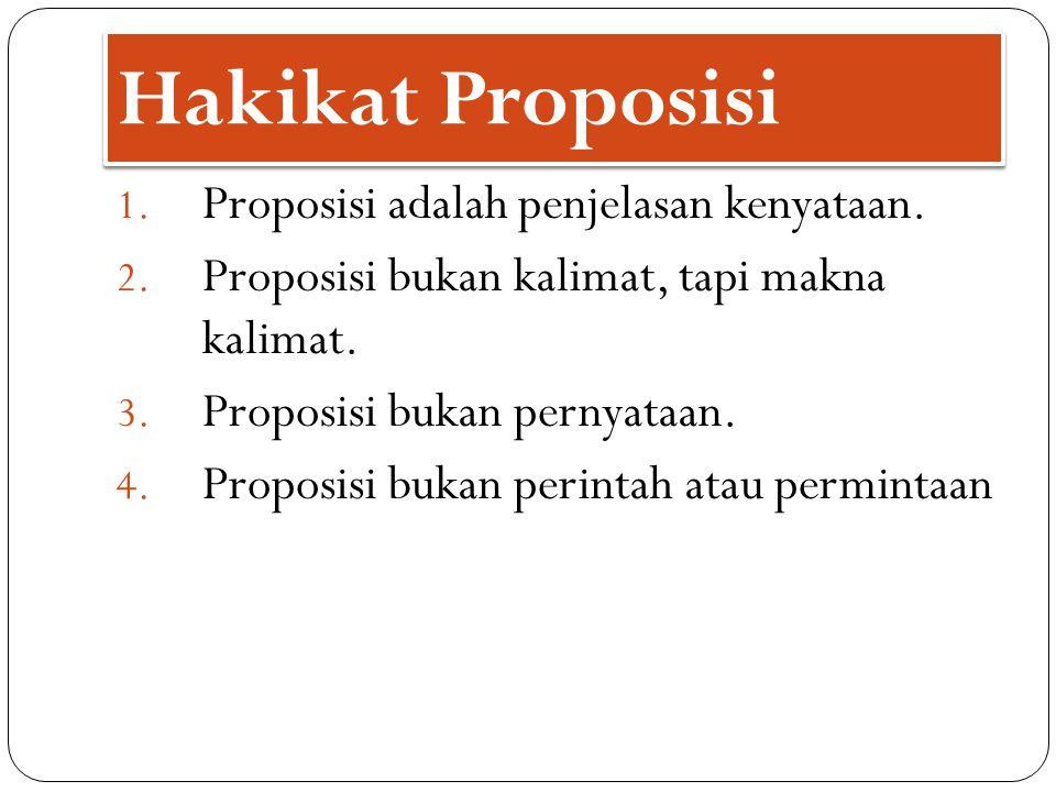 Hakikat Proposisi Proposisi adalah penjelasan kenyataan.
