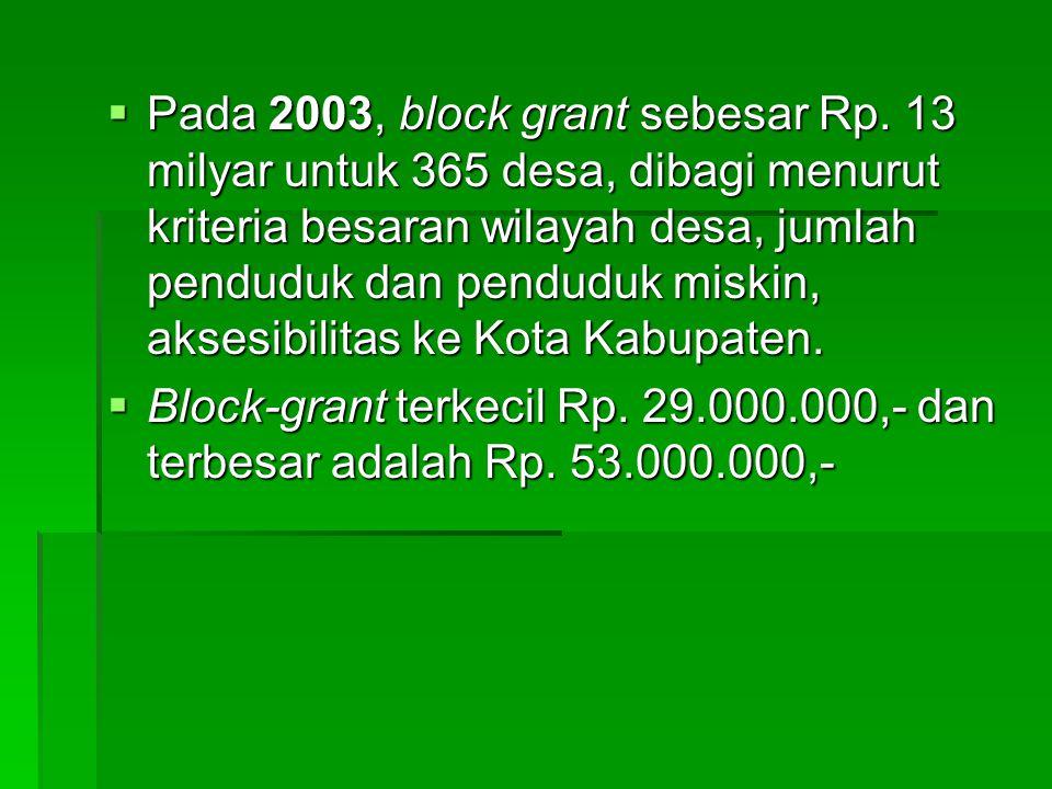 Pada 2003, block grant sebesar Rp