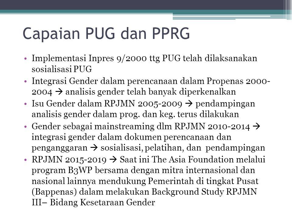 Capaian PUG dan PPRG Implementasi Inpres 9/2000 ttg PUG telah dilaksanakan sosialisasi PUG.