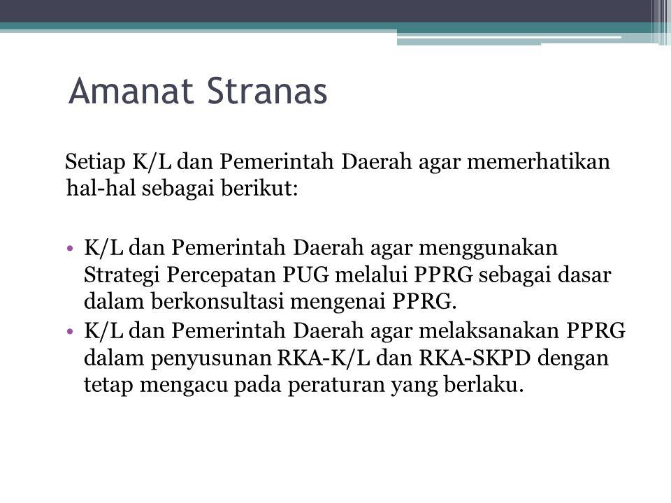 Amanat Stranas Setiap K/L dan Pemerintah Daerah agar memerhatikan hal-hal sebagai berikut:
