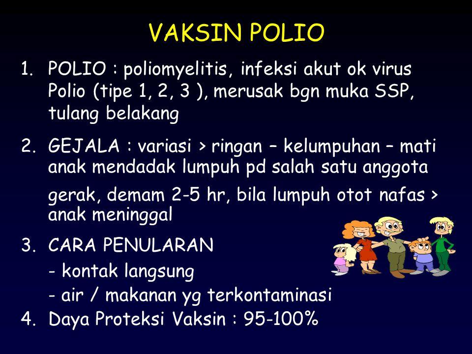 VAKSIN POLIO POLIO : poliomyelitis, infeksi akut ok virus Polio (tipe 1, 2, 3 ), merusak bgn muka SSP, tulang belakang.