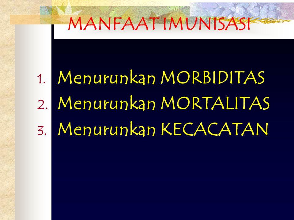 MANFAAT IMUNISASI Menurunkan MORBIDITAS Menurunkan MORTALITAS Menurunkan KECACATAN