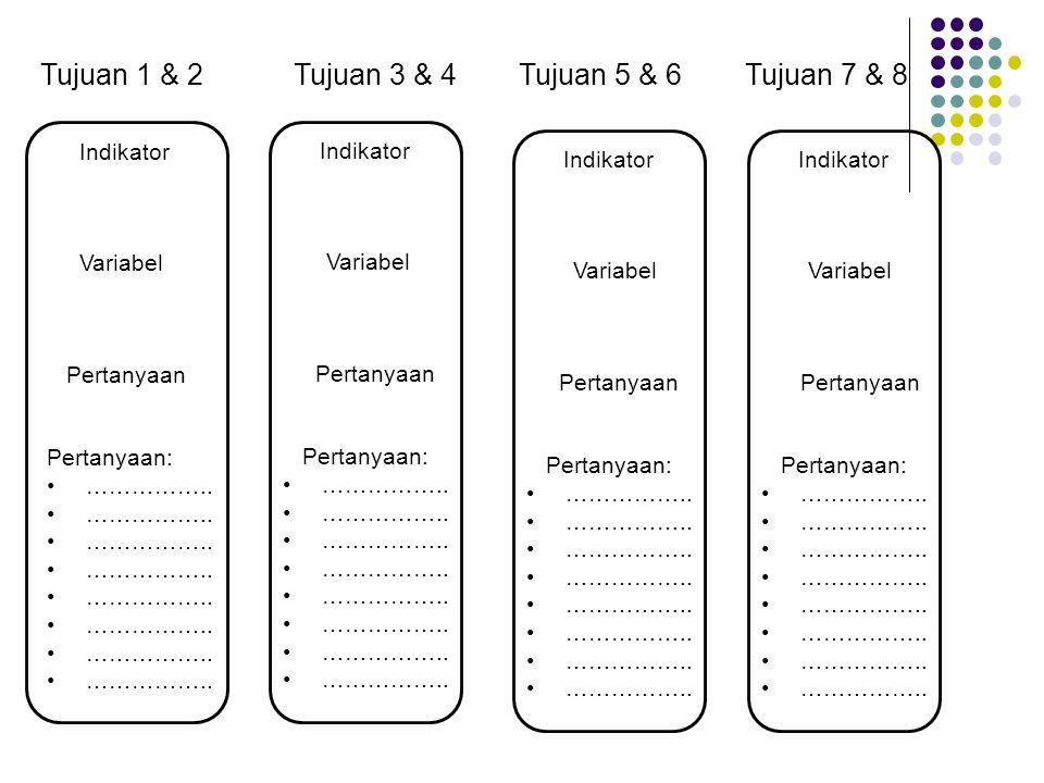 Tujuan 1 & 2 Tujuan 3 & 4 Tujuan 5 & 6 Tujuan 7 & 8 Indikator Variabel