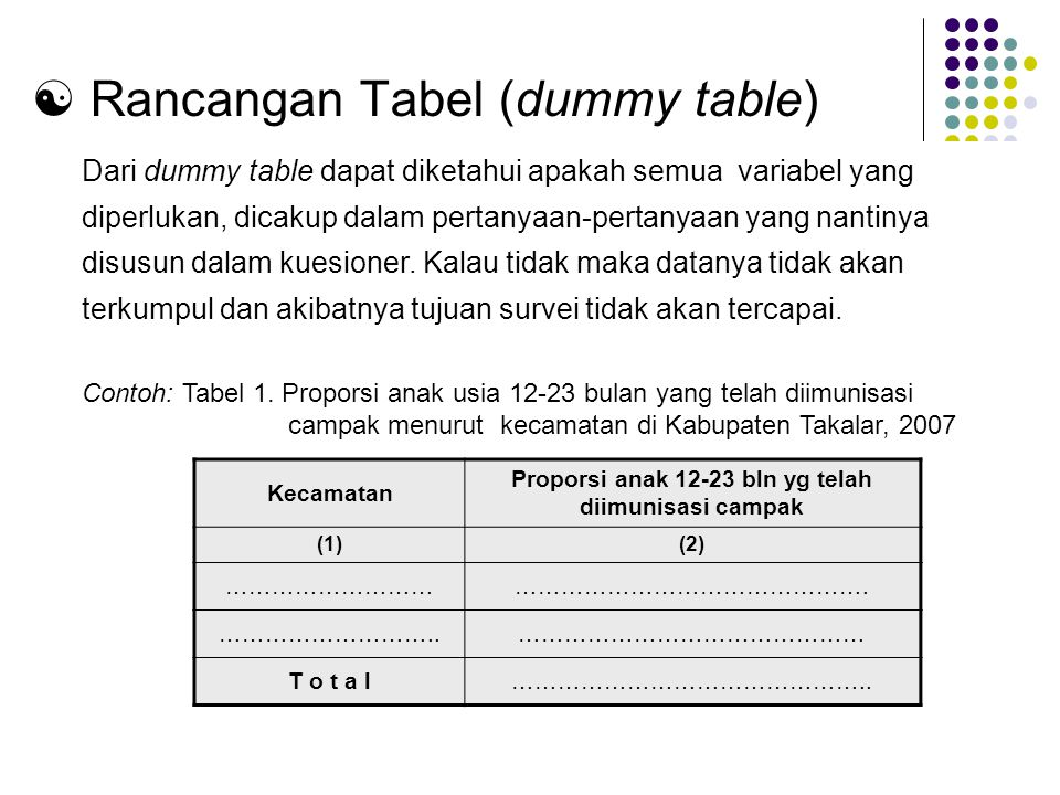  Rancangan Tabel (dummy table)