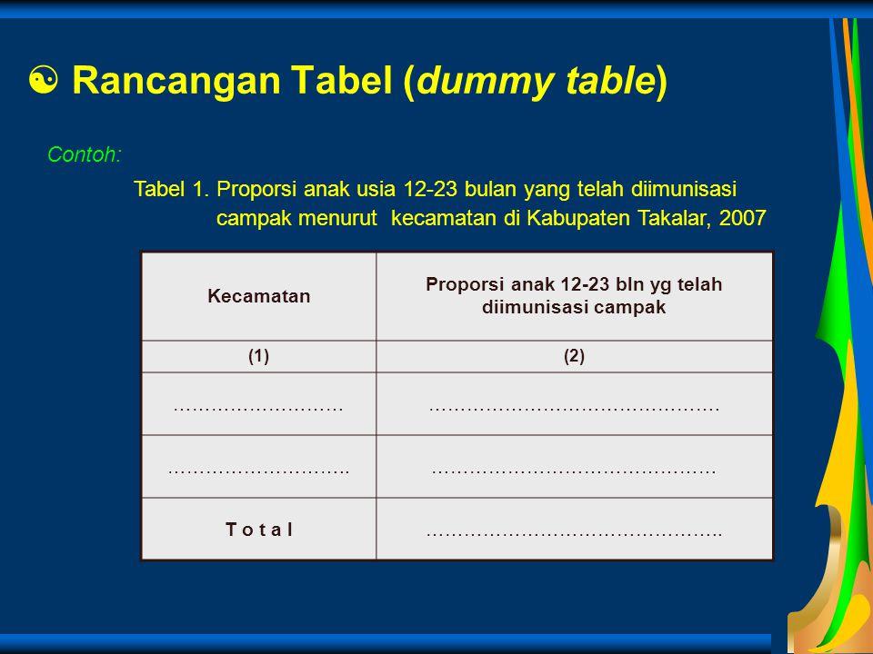  Rancangan Tabel (dummy table)