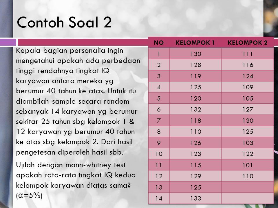 Contoh Soal 2 NO. KELOMPOK 1. KELOMPOK 2. 1. 130. 111. 2. 128. 116. 3. 119. 124. 4. 125.
