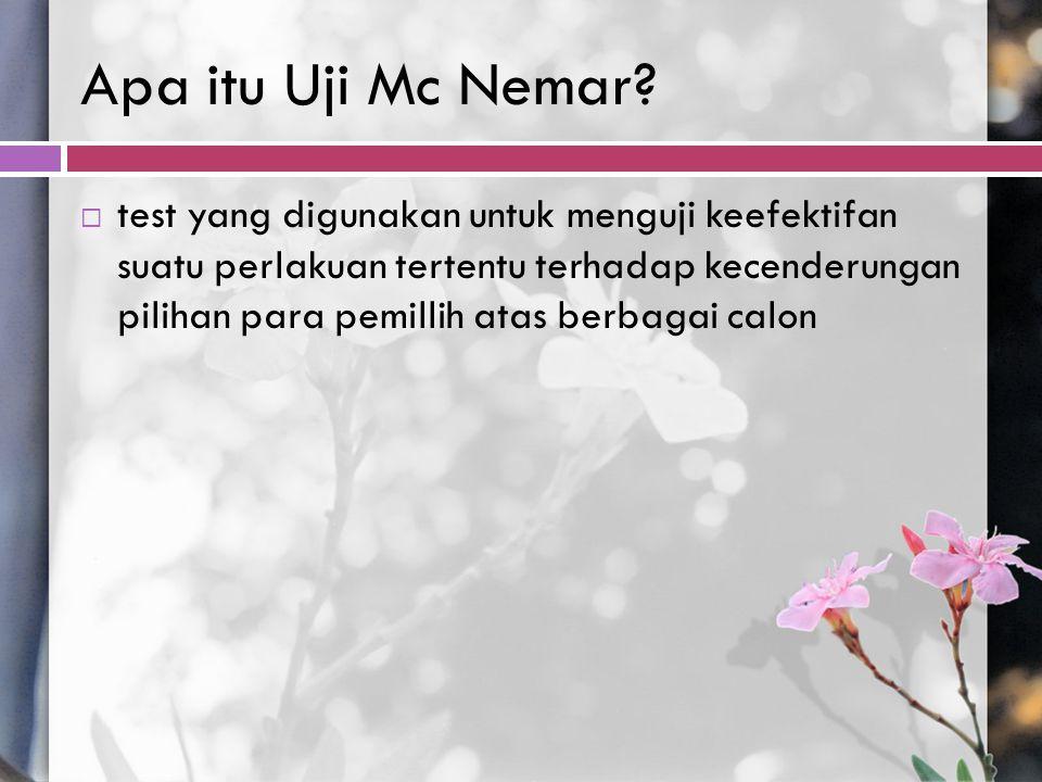 Apa itu Uji Mc Nemar