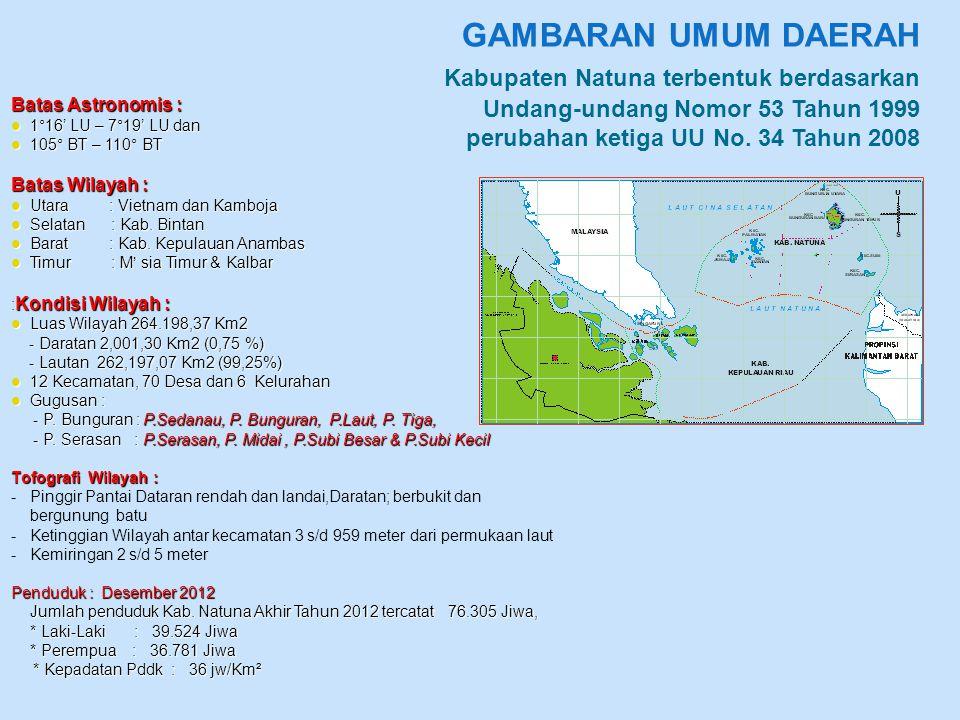 GAMBARAN UMUM DAERAH Kabupaten Natuna terbentuk berdasarkan Undang-undang Nomor 53 Tahun 1999 perubahan ketiga UU No. 34 Tahun 2008